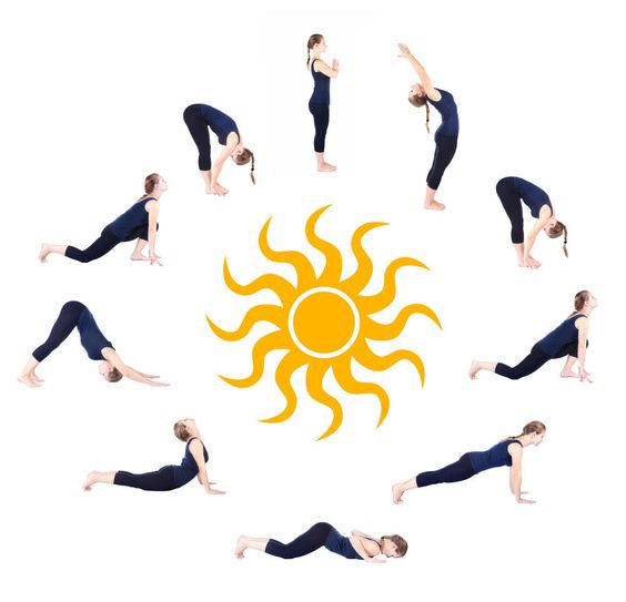 guia-da-alma-chacra-base-Muladhara-yoga-saudacao-ao-sol