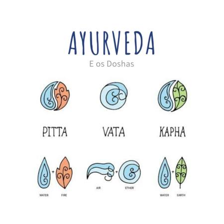 consulta-ayurveda-doshas-avaliacao
