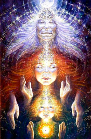 guia-da-alma-ordens-do-amor-hierarquia-ordem-cronologica-ancestralidade