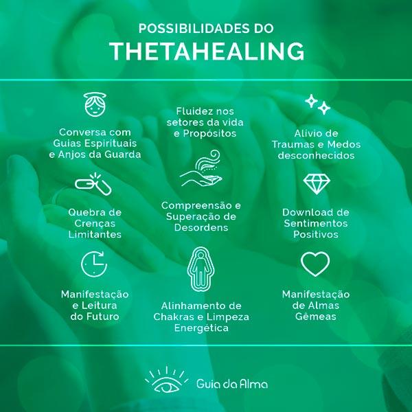 Possibilidades e Benefícios do Thetahealing - por Guia da Alma