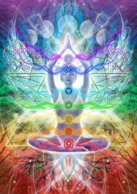 a energia feminina e os chakras
