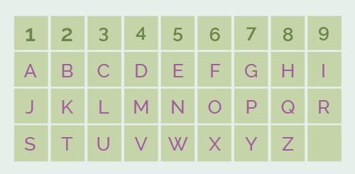 numerologia empresarial: como calcular o nome - tabela letras e números